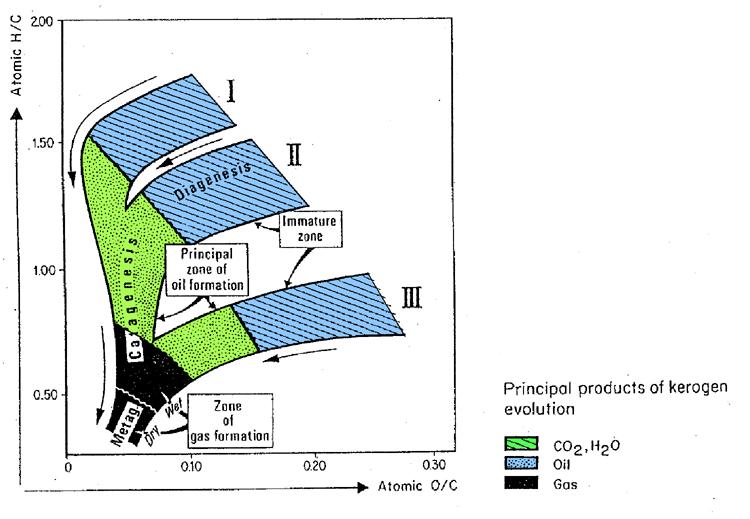 van krevelen diagram  van  get free image about wiring diagram