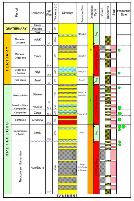 Click Image For Enlargement