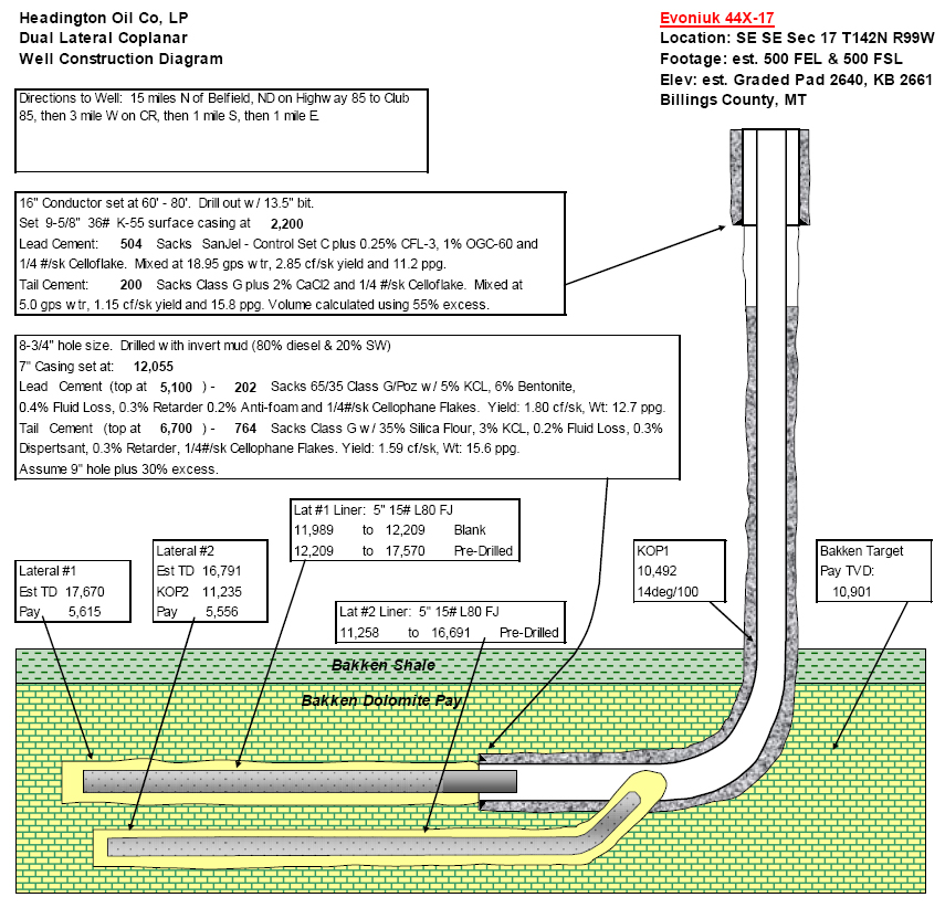 click on image to view enlargeme diagram of well site