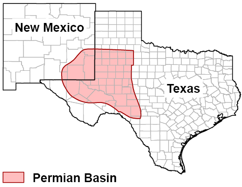 Permian Basin Stocks